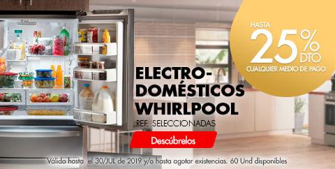 Supermercados y Tiendas Metro Colombia